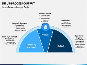 Input Process Output Powerpoint Template