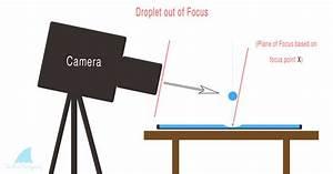 Tom Burd Photography  U2014 A Beginner U0026 39 S Guide To Water Droplet
