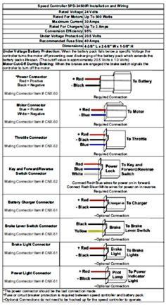 Razor Electric Scooter Wiring Diagram Likewise