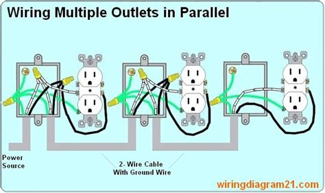 Image Result For Wiring Outlets Electrical