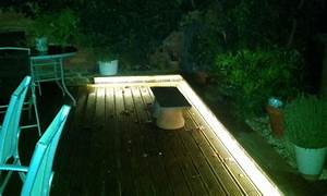 How to choose and install led garden lights