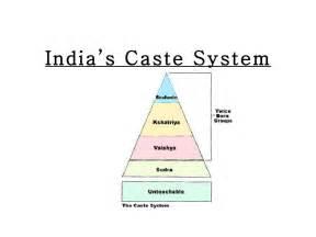 Ancient India Caste System