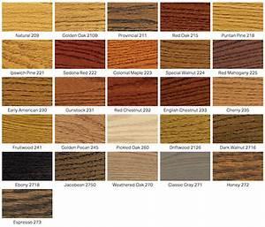 Stain Colors Fabulous Floors Milwaukee
