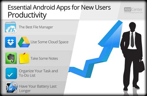 essential android apps essential android apps for new users productivity aw center