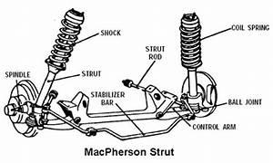subaru impreza belt hyundai elantra belts wiring diagram With diagram besides vw polo vivo besides fuse box diagram on vw polo vivo