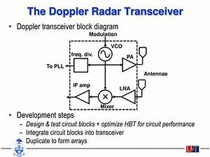 Ppt - A 2 5v  77-ghz  Automotive Radar Chipset Powerpoint Presentation