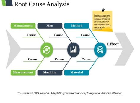root  analysis powerpoint  clipart
