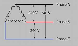 electrical 3 phase delta power to single phase space With phase motors work in addition 240v single phase wiring diagram on