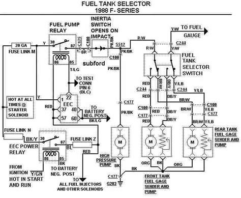 Ford Electronic Fuel Injection Won Start