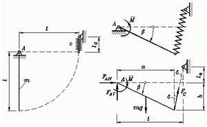 Bogenlänge Einer Kurve Berechnen : funktionensatz ~ Themetempest.com Abrechnung