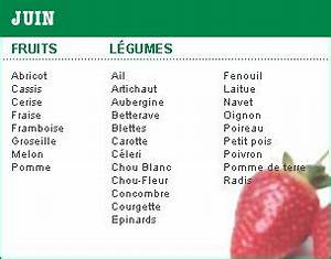 Claire Sophie Lozia : 17 best ideas about fruits et l gumes on pinterest fruit ~ Melissatoandfro.com Idées de Décoration