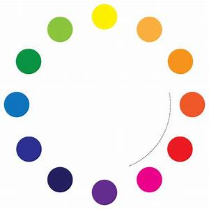 The Color Wheel  Your Guide To Choosing Perfect Paint