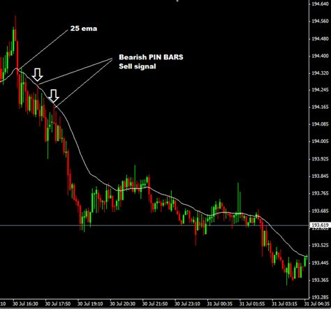 forex trading platform with the lowest spread best forex brokers with low spreads yvilopup web fc2