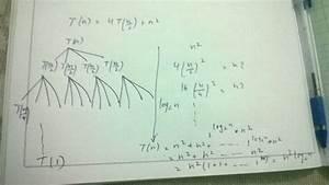 Algorithm - Solving T N    4t N  2  N U00b2