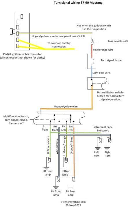fuel gauge speed   left turn signal mustang forums