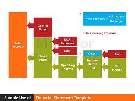powerpoint financial statement template includes