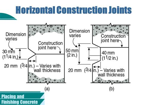 Placing And Finishing Concrete  Ppt Video Online Download