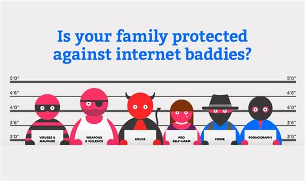 #Internet #Safety #Internet #Matters
