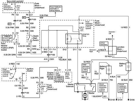 starter wiring diagram 2003 gmc duramax wiring auto
