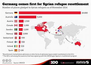 Chart: Germany comes first for Syrian refugee resettlement ...