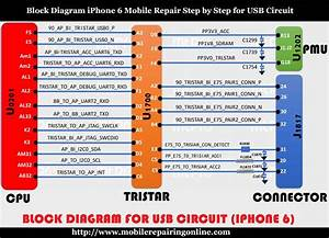 Block Diagram Iphone 6 Repair