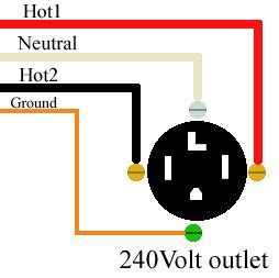 How Wire Volt Outlets Plugs Electronic