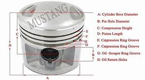 Why Silicon Is Used In Piston Rings