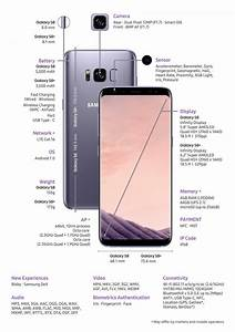 Coolest Features Of The New Samsung Galaxy S8  S8