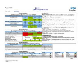 Example Balanced Scorecard Template