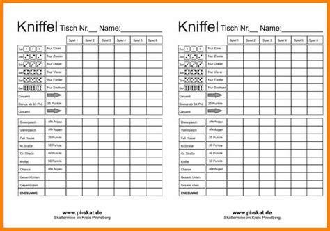 kniffel formular deaddrop nyc