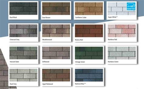 kijiji kitchener waterloo furniture iko shingles colors 28 images arrowhead building
