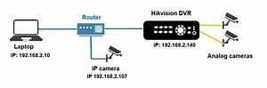 Hikvision Ip Camera Wiring Diagram