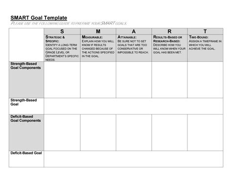smart goals template for smart goals template template business