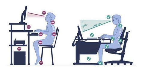 how to properly sit at a computer to prevent back and neck