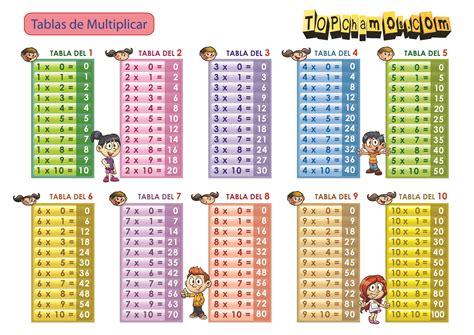 Tablas De Multiplicar Gratis Related Keywords  Tablas De