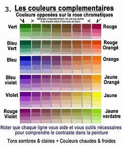 la magie des melanges des couleurs voici quelques cartes With comment faire la couleur orange en peinture 3 cours le melange des couleurs primaires nabismag