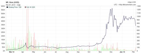 Therefore, the monetary policy, inflation rates. Bitcoin explained: Crypto fad or the future of money ...
