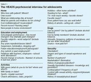 5 Questions To Ask An Interviewer.Ex Harvard Interviewer ...
