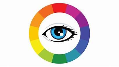 Vision Eye Thinking Neuroscience Sensing Opening Behind