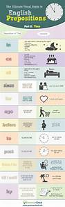 Educational Infographic   The Visual Guide To English