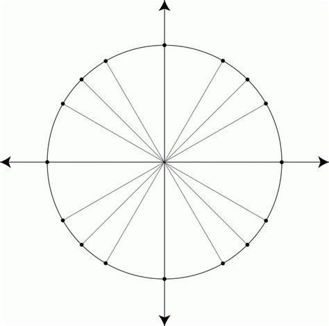 Printable Blank Unit Circle Pdf Worksheet Template