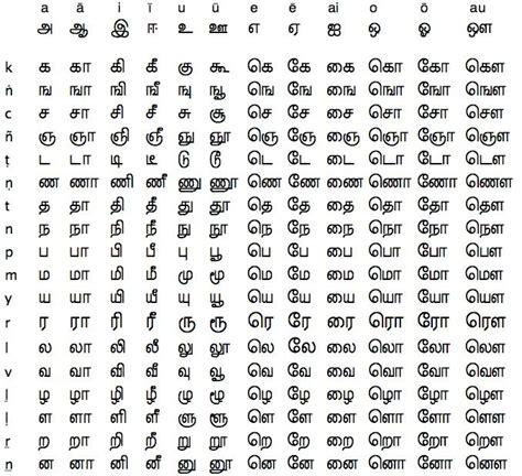 pin  ffelominraj  tamil handwriting worksheets