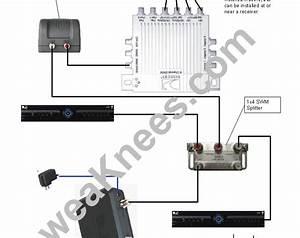 Directv Swm Splitter Wiring Diagram