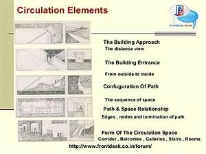 Tod Circulation Element