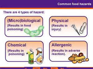 Food Safety Physical Hazards