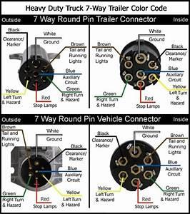 Semi 7 Pin Trailer Plug Wiring Diagram Round