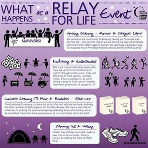 relay for life flyer template yourweek b930caeca25e With relay for life flyer template