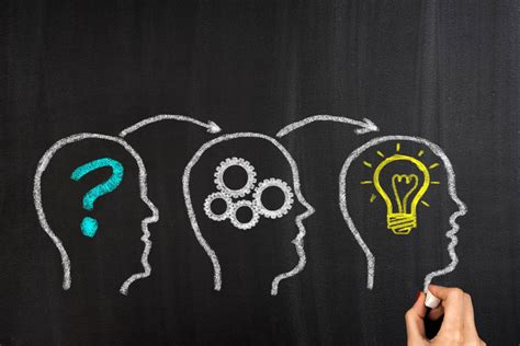 design thinking  catalyst  classroom change