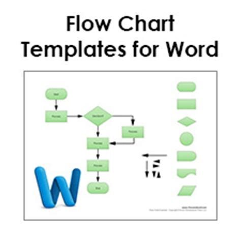 Word Document Flowchart Template by Free Flow Chart Maker For Business Process Management