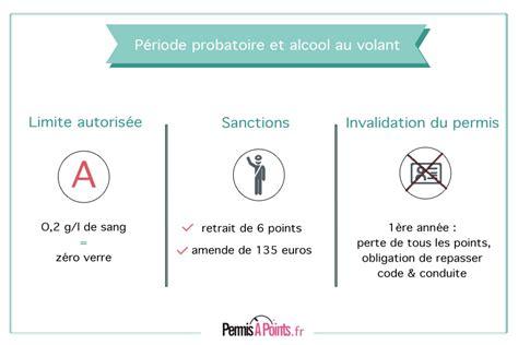 alcool conducteur permis probatoire et alcool au volant des risques sont trop importants